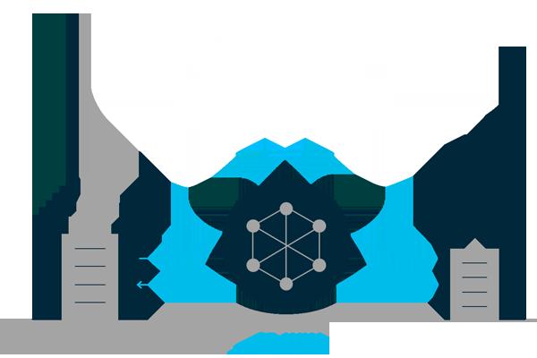 Que Es Sd Wan Wan Definida Por Software Sdwan Cisco