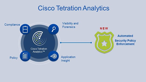 Cisco Tetration Analytics