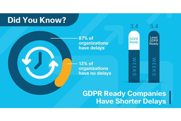 Announcing the 2019 Cisco Data Privacy Benchmark Study