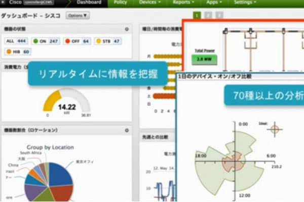 Cisco Energy Managementの概要ビデオ