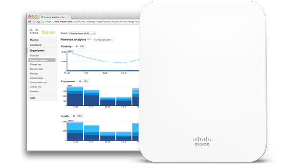 First Year is On Us!
