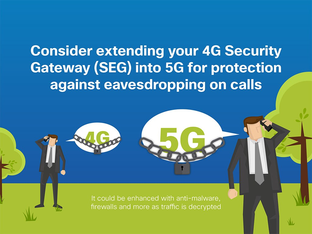 Securing your 5G networks