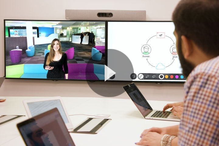 Cisco Webex - Harnessing the Power of Teams for SMB