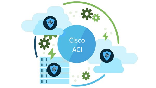Cisco ACI Multicloud