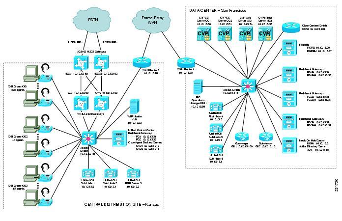 Wikipedia Network Topology Visio Network Topology Diagram