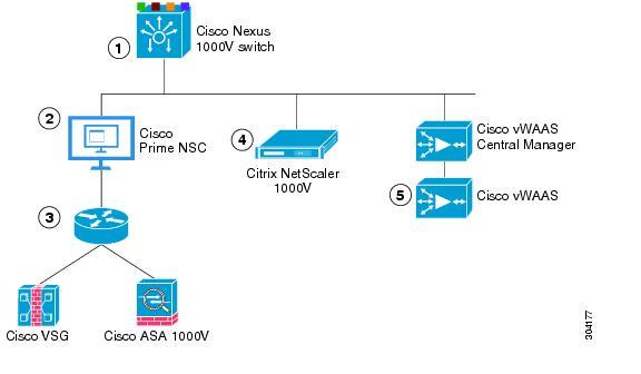 nexus cloud mining