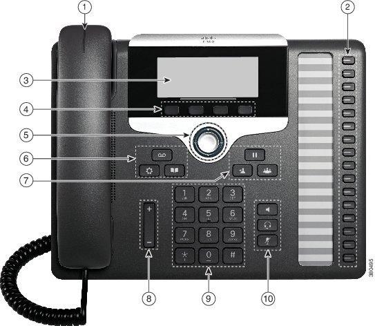 Telefon mit Beschriftungen. Die Beschriftungen werden im Folgenden beschrieben.