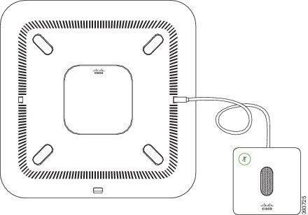 Installera kabelanslutna förlängningsmikrofoner