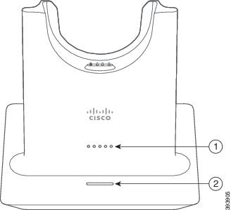 Standardbas för Cisco-headset i 560-serien
