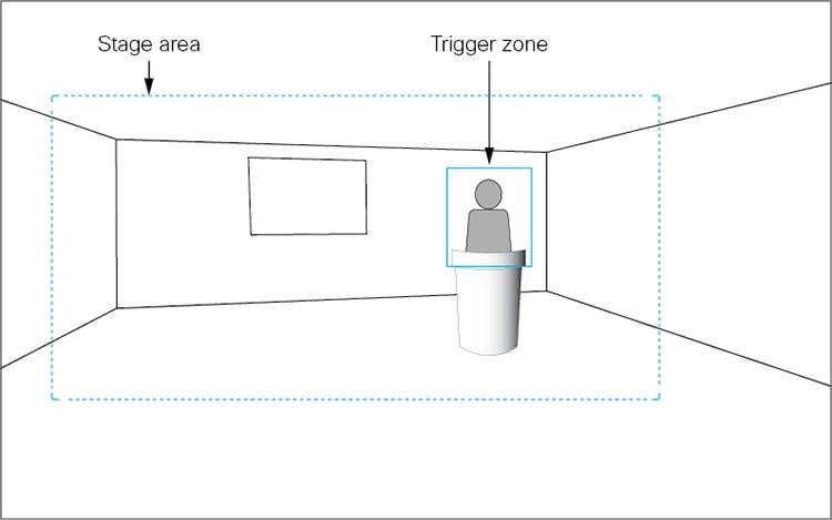 ステージ エリアおよびトリガー ゾーンの定義