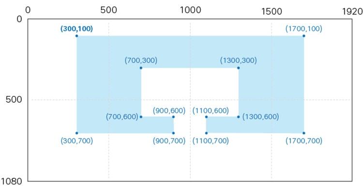 多角形のトリガー ゾーンの例