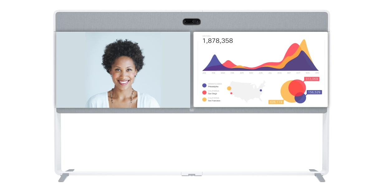 Zwei Bildschirme