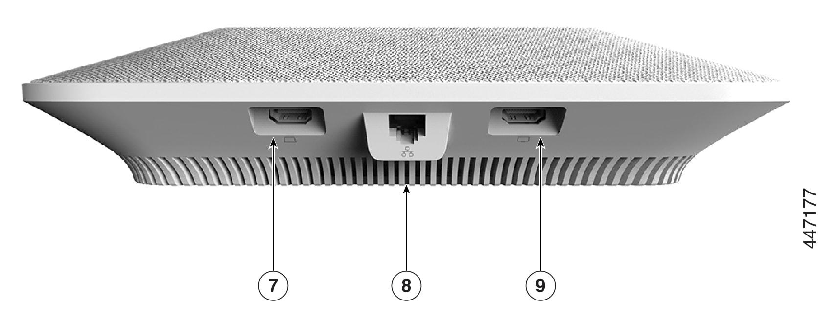 Bildtexter: Nummer 6 pekar på datorns HDMI-port. Nummer 7 pekar på LAN-porten. Nummer 8 pekar på skärmens HDMI-port.