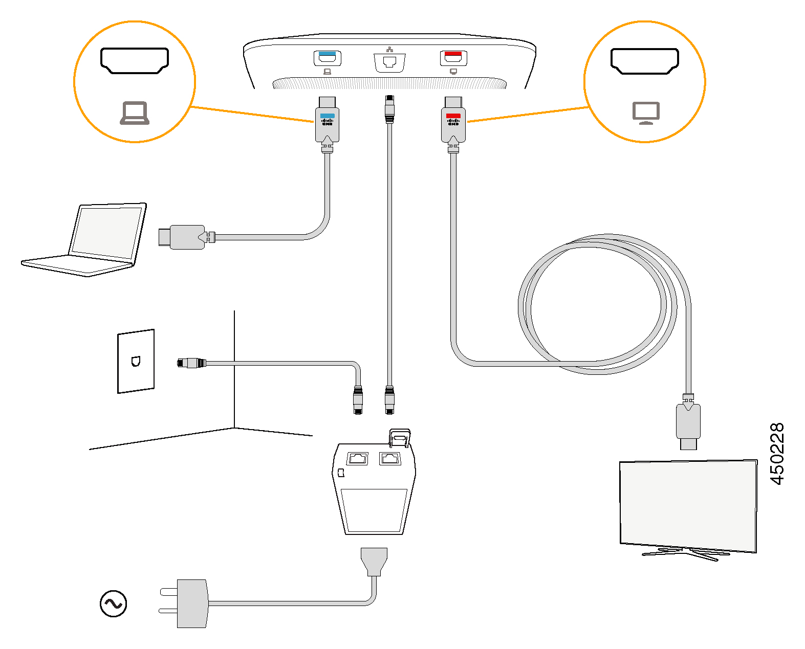 Ethernet with a Cisco Aironet Power Injector or Non-PoE configuration. The Cisco Webex Room Phone connects to the power injector.