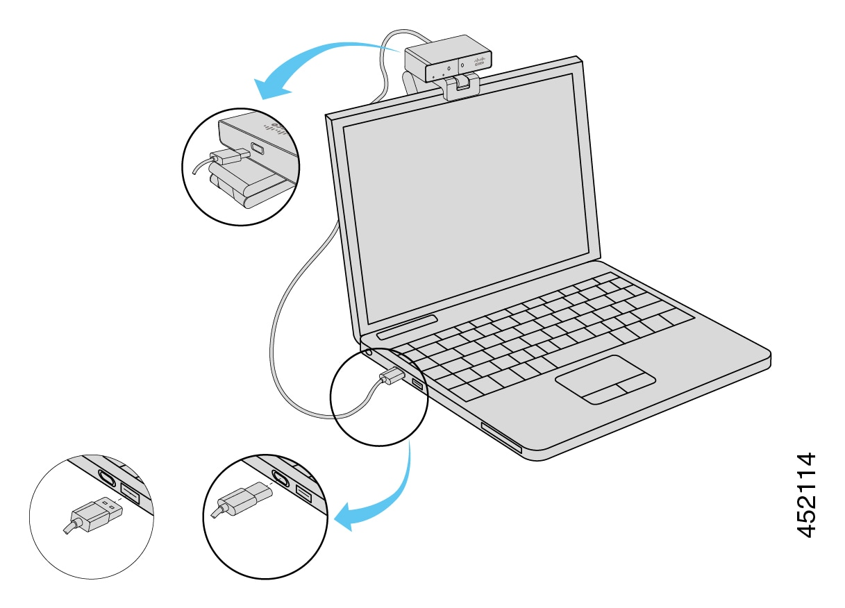 the graphic of connecting the camera to a computer