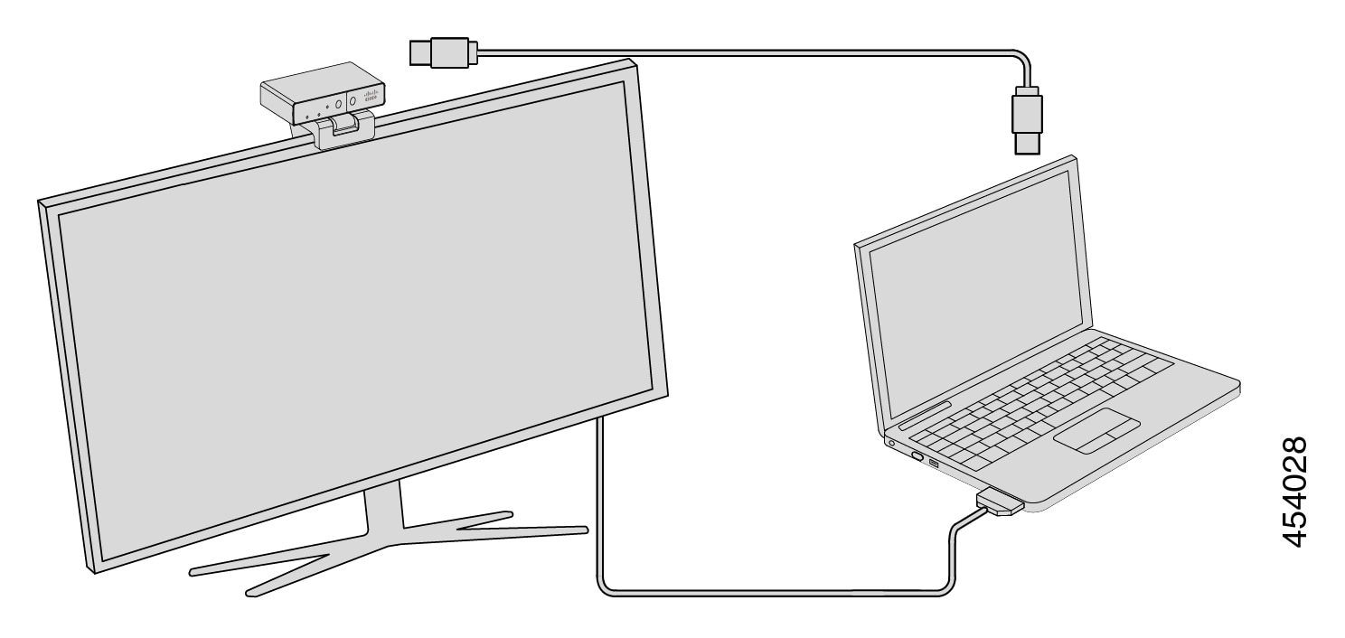 the graphic of connecting the camera with a laptop and a monitor