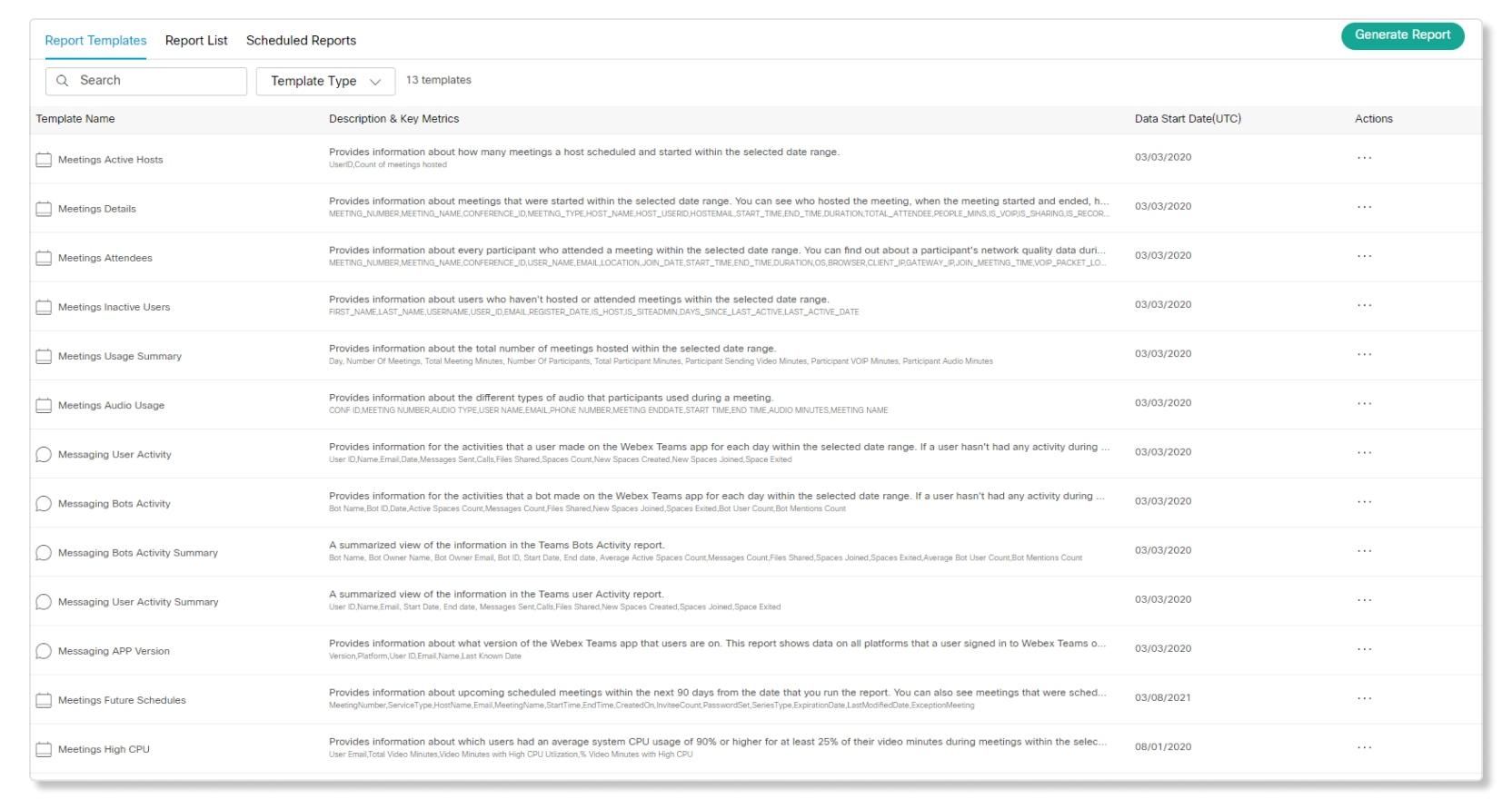 Különböző típusú jelentések a Jelentéssablonok lapon