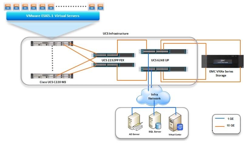 Vmware Vsphere Data Protection v5 5. 6 Full Version Lifetime License Serial Product Key 1