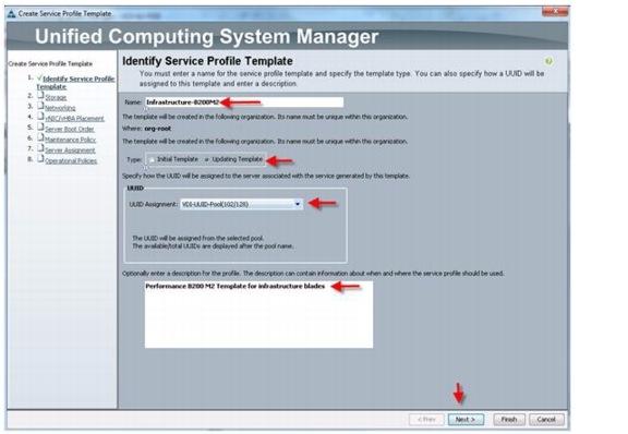 Citrix XenDesktop on FlexPod with Microsoft Private Cloud - Cisco