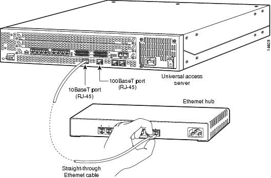 cisco as5300 chassis installation guide