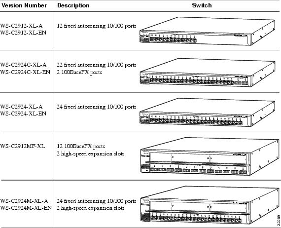 Catalyst 2900 Series Xl Installation Guide  April 2000