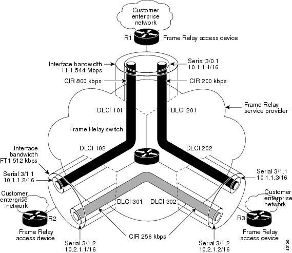 qos  rsvp configuration guide  cisco ios release 12 4