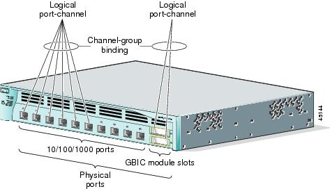 cisco 1900 series router manual