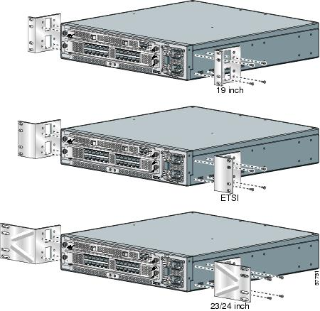 Cisco 10720 Internet Router Rack Mount And Cable