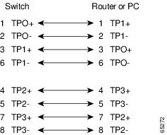What is a Mode Conditioning Patch Cable? C2G