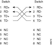 Dc Power Supply Schematic further Poe Switch Diagram as well Cctv Wiring Guide as well Security Camera Wiring Guide additionally Rj45 Wiring Diagram. on poe wiring diagram