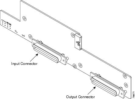 Chapter 1 Shelf And Backplane Hardware Support