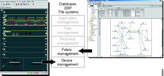 Cisco Device Manager Software - Free ... - download.cnet.com