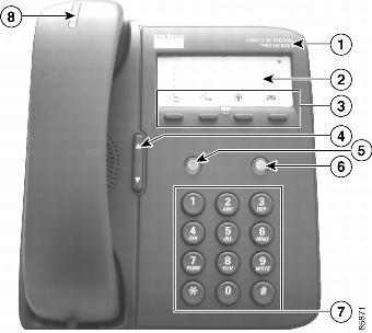 cisco ip phone model 7902g 7905g and 7912g administration guide rh cisco com cisco ip phone 7912 manual español cisco ip phone 7912 series user guide