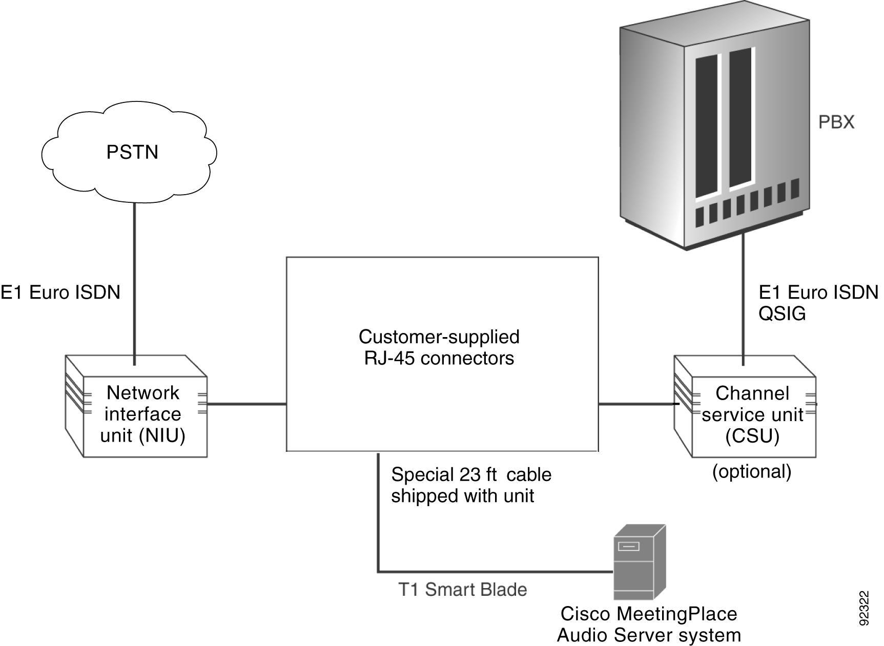 null modem wiring diagram wiring diagram and schematics. Black Bedroom Furniture Sets. Home Design Ideas