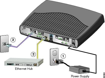 how to connect to local router