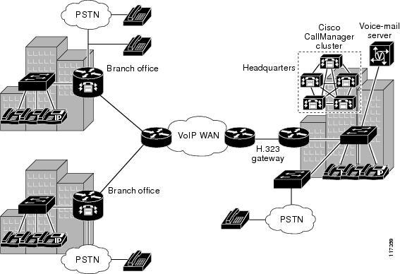 download cisco rng 100 manual diigo groups rh groups diigo com Cisco RNG200N Cisco RNG200N