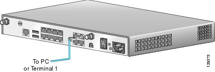 cisco 1800 series router configuration guide