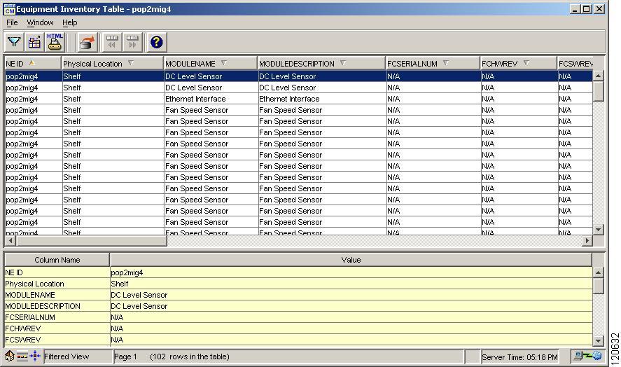 equipment inventory spreadsheet