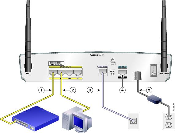 how to connect to rogers cisco router