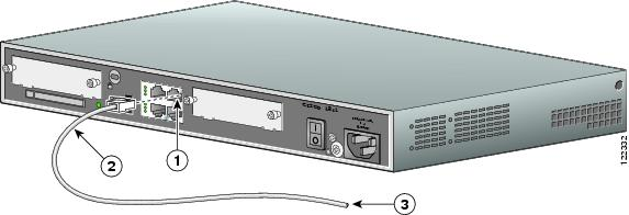 cisco 1800 router configuration step by step pdf