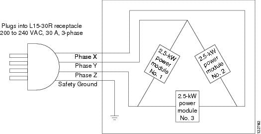 phase plug wiring diagram http://wwwciscocom/en/us/docs/routers