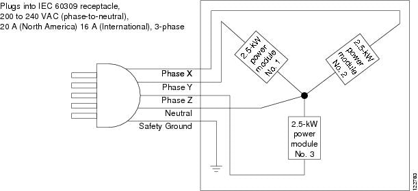 3 Phase Plug Wiring Diagram Australia : Wiring diagram for v receptacle get free image