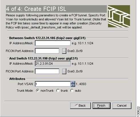 Test4pass Cisco 642-356 exam dumps pdf test