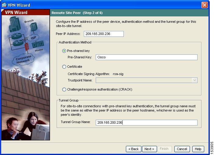 Cisco ASA5505 - SSL VPN Peers vs Total VPN Peers license
