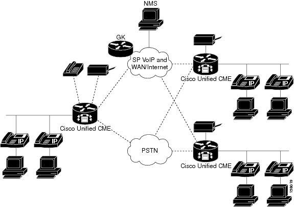 A Cisco Callmanager Express Information Technology Essay
