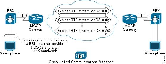Cisco Emergency Responder 7.0.1 (1 dvd)