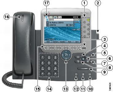 Cisco 7941 Series Manual