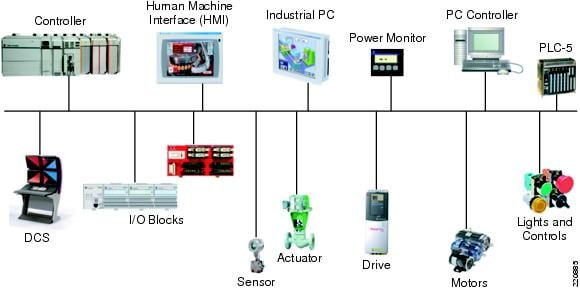 office automation systems characteristics The office automation systems, also called oas for its acronym in english ( office automation systems ) consist of applications designed to help the daily work of the.