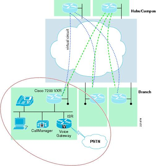 metropolitan area network advantage and disadvantage A metropolitan area network (man) is a computer network usually spanning a campus or a city, which typically connect a few local area networks using high speed backbone technologies a metropolitan area network often provides efficient connections to a wide area network ( wan .