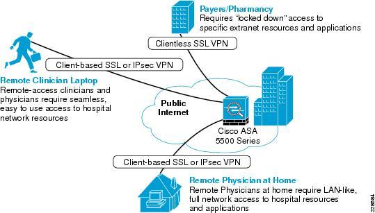 Cisco kostenloser vpn client : Mcgill universität vpn